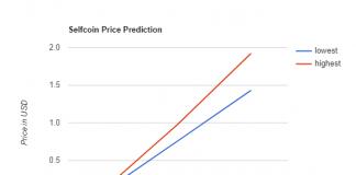 Key Coin Price Prediction