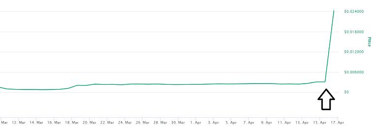 Okschain Price Prediction